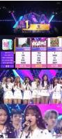 「GFRIEND」、「人気歌謡」で2週連続1位…音楽番組10冠達成の画像