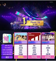 「Red Velvet」、活動終了するも「人気歌謡」で1位…音楽番組9冠達成の画像
