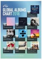 「防弾少年団」、国際アルバム産業協会「グローバルアルバムチャート」で2位と3位に…韓国初のトップ10「公式的立場」の画像