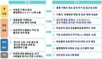"""韓国政府、未成年の芸能人の権利保護 改正法案を作成=""""コネ""""オーディションにてこ入れの画像"""