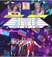 「Red Velvet」、カムバックと同時に1位…ソンミから「Celeb Five」まで華やかなカムバックの画像