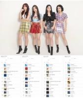 """""""チャート逆走神話の「Brave Girls」、今は韓国青年たちの希望""""…米外交専門誌の画像"""